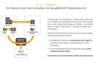 287748 310x205 - NEU: NovaBACKUP DataCenter 6.0 beschleunigt den Restore