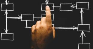 GmbH abwickeln – eine Auflösung kann mehrere Gründe haben